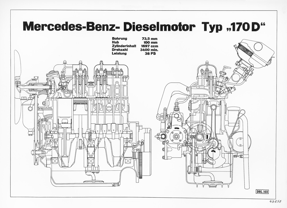 1945 to 1955 Mercedes-Benz 136 and 191 series