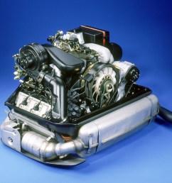 porsche carrera engine diagram [ 1000 x 817 Pixel ]