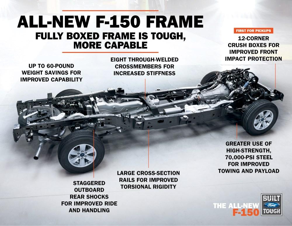 medium resolution of all new f 150 frame