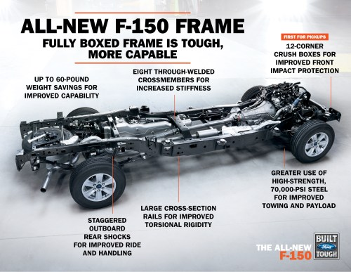 small resolution of all new f 150 frame