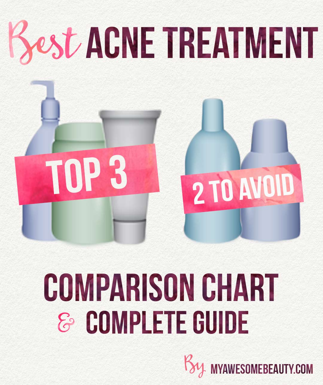 hight resolution of best acne treatment comparison chart and complete guide acne face acne diagram guide