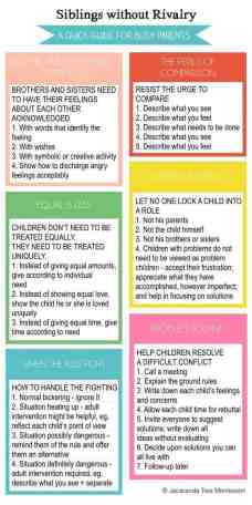 Best Infographic About Parenting 25