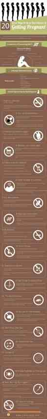 Best Infographic About Pregnancy 21