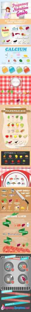 Best Infographic About Pregnancy 40