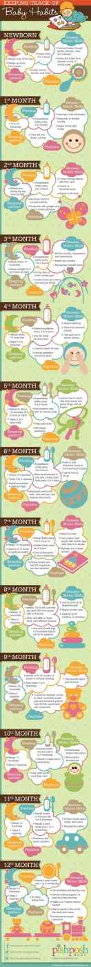 Best Infographic About Pregnancy 5