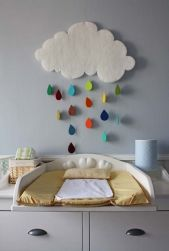Nursery Organizing Ideas 46