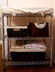 Changing Table Ideas & Inspiration 112
