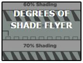 degrees of shade for pergolas