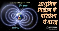 आधुनिक विज्ञान के परिप्रेक्ष्य में वास्तु | Scientific Reasons behind Vastu shastra