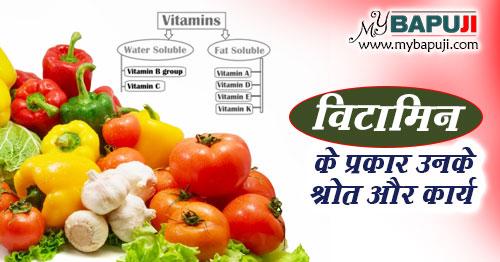 vitamin ke prakar fayde aur kary