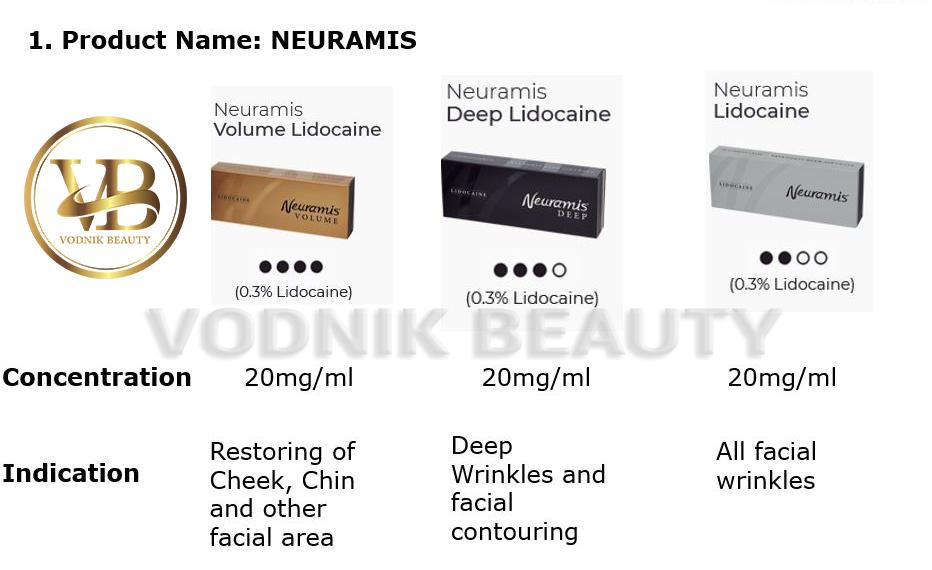 Hyaluronic Acid Neuramis Filler