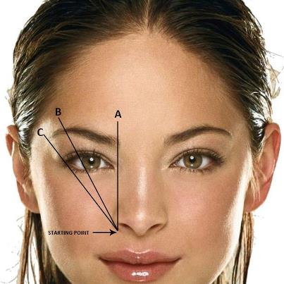 How to Draw A Perfect Eyebrow Shape
