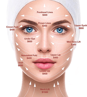 Fibroblast Skin Tightening best USA price
