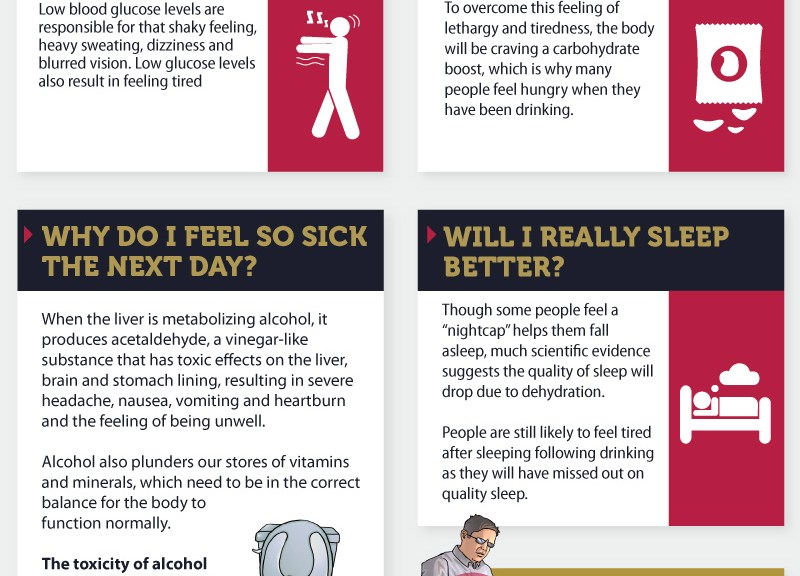 Effects of Alcohol