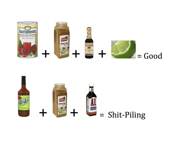 Bloody Mary info graphic