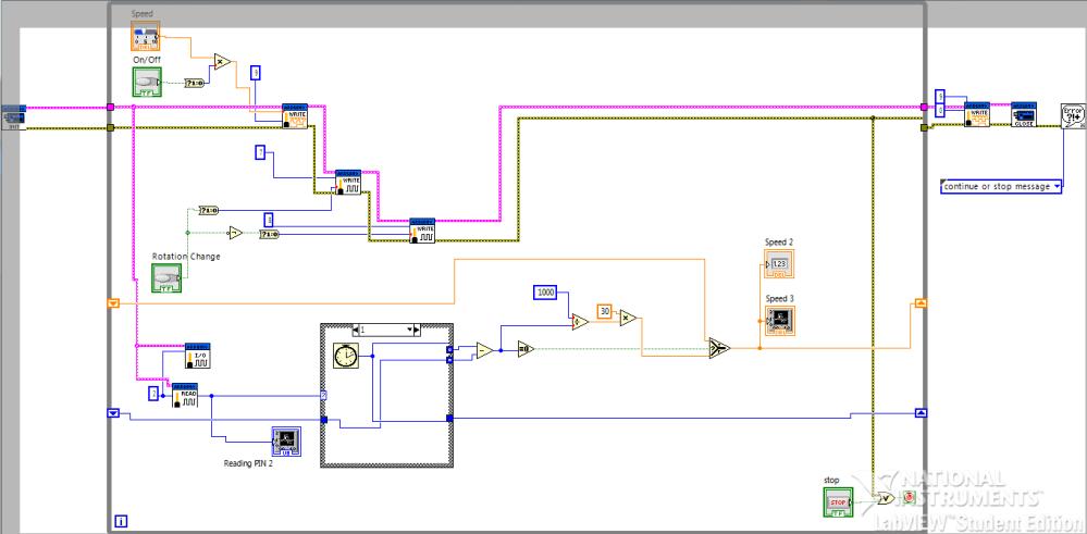 medium resolution of labview block dia