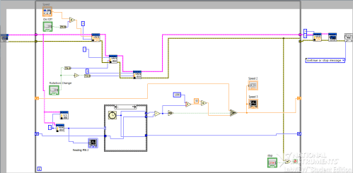 small resolution of labview block dia