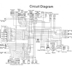 Motorcycle Alarm System Wiring Diagram Wye Delta Starter Connection Cf Moto Get Free Image About