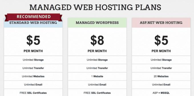 managed hosting plans