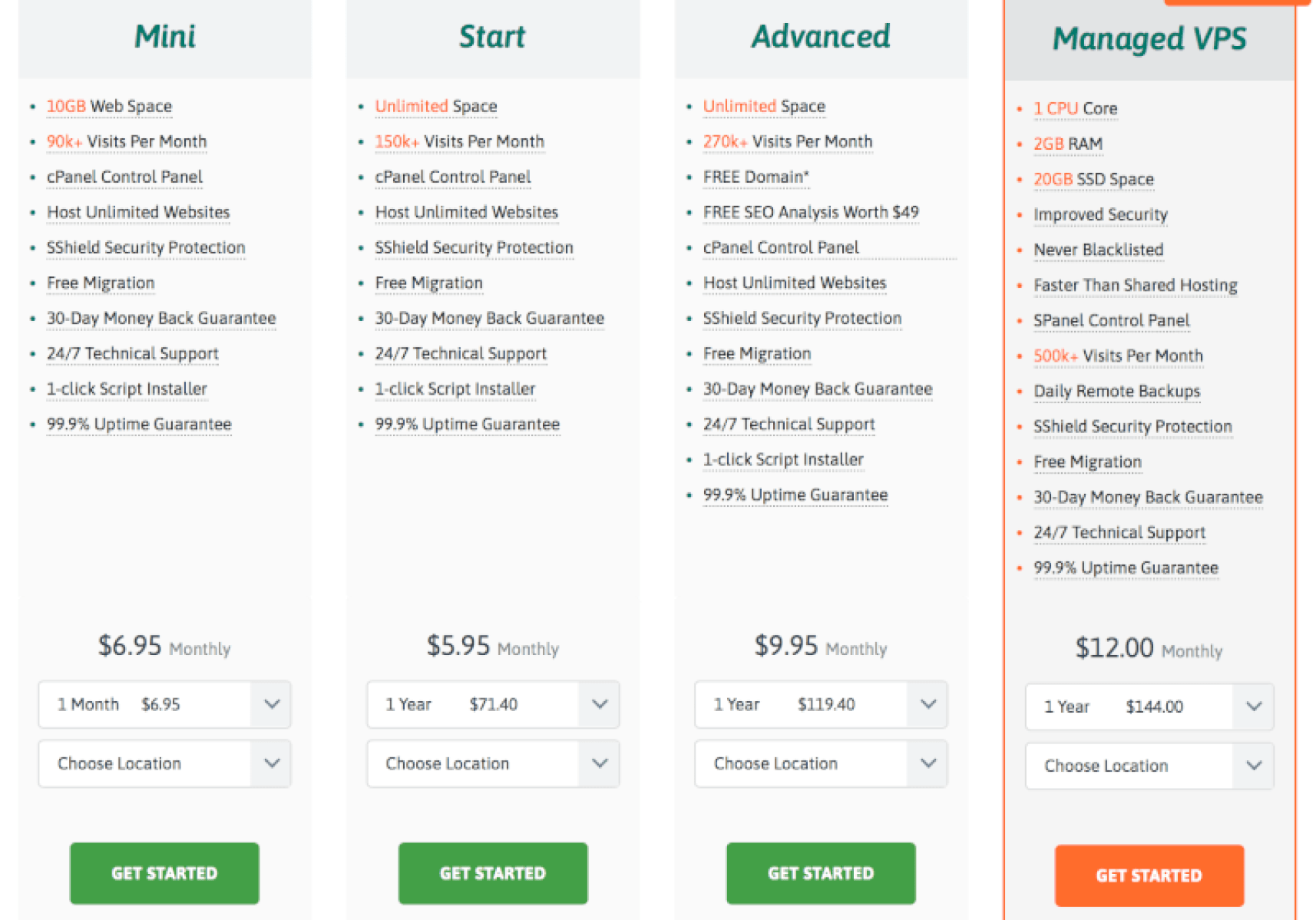 Scalahosting's cheapest monthly hosting plans