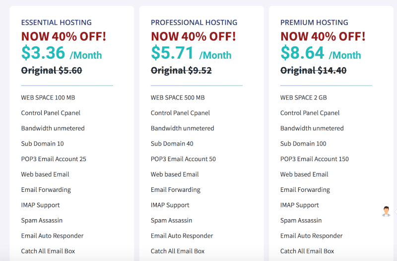 Month by Month Hosting for 3.36 Dollars