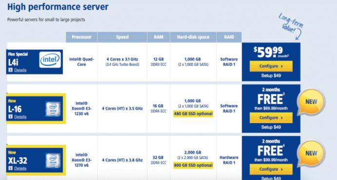 High performance server