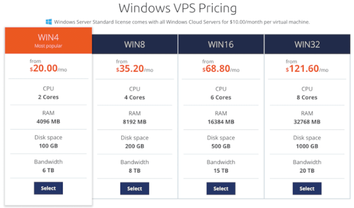 Window VPS pricing