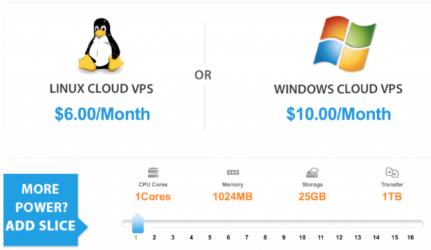Windows and Linux cloud VPS