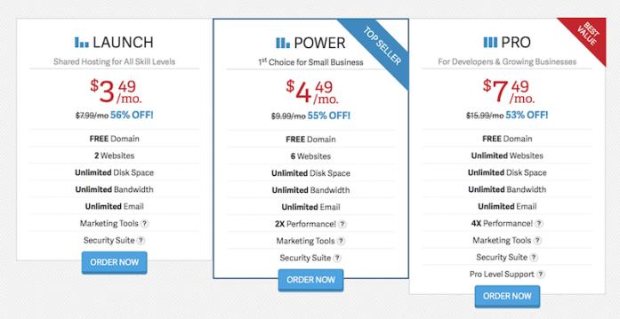 Website Hosting Cost Comparison