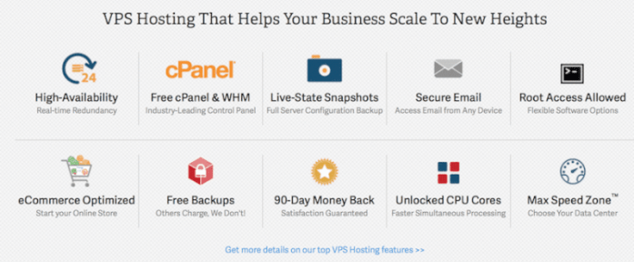 managed VPS hosting features