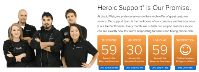 Liquid Web customer support