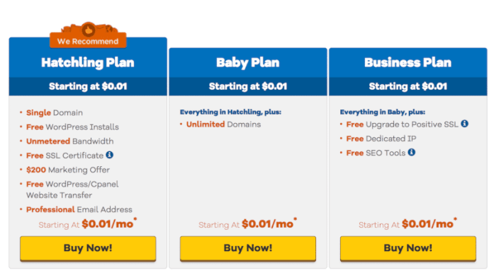 HostGator's one penny hosting discount