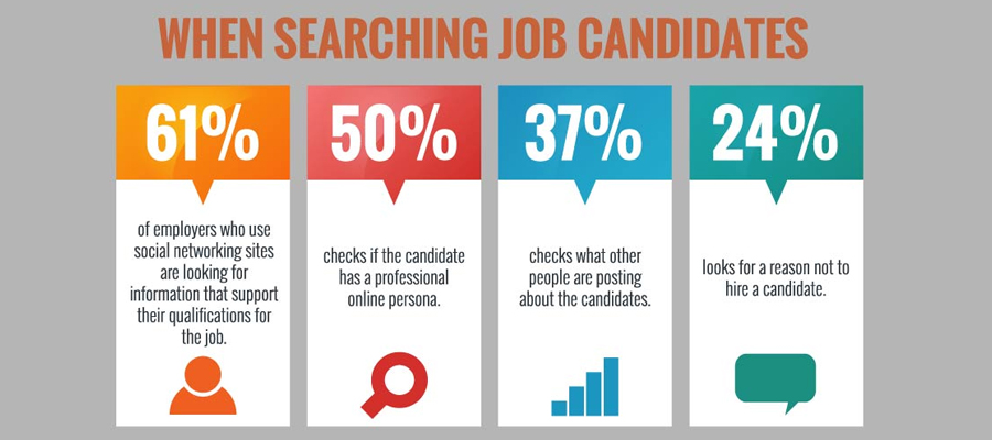 job seekers website2 - Can a Personal Website Help Your Job Search?