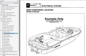 1999-2005 Yamaha LX210/AR210 Boat Service Manual