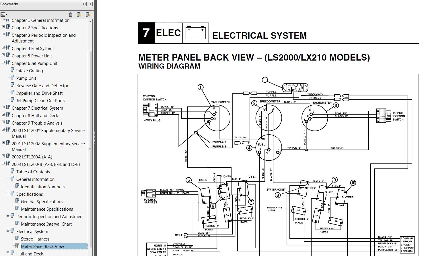 diagram of boat wiring diagram - millions ideas diagram and, Wiring diagram