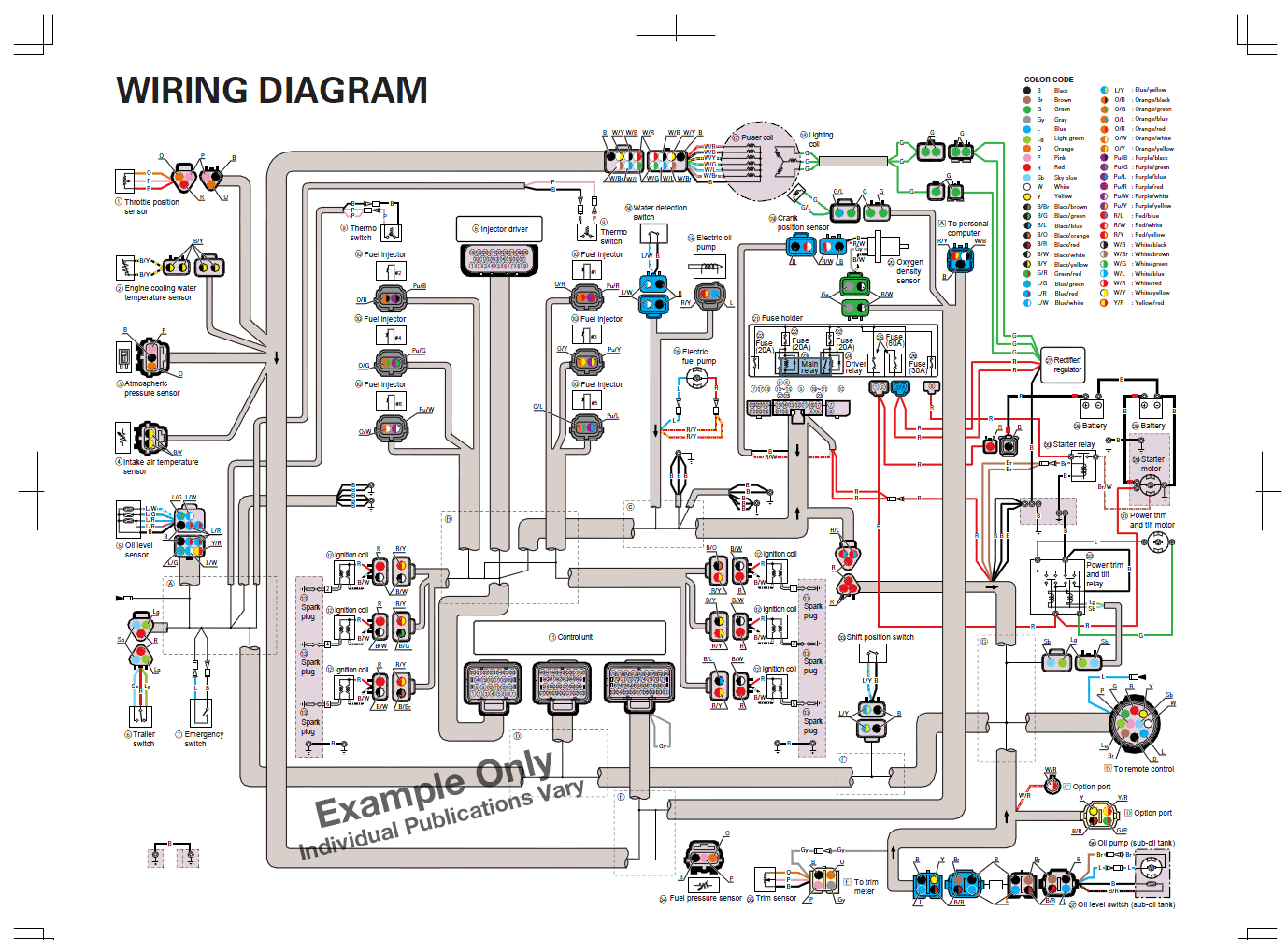 suzuki df140 wiring diagram pioneer avic n1 cpn1899 yamaha outboard diagrams  the