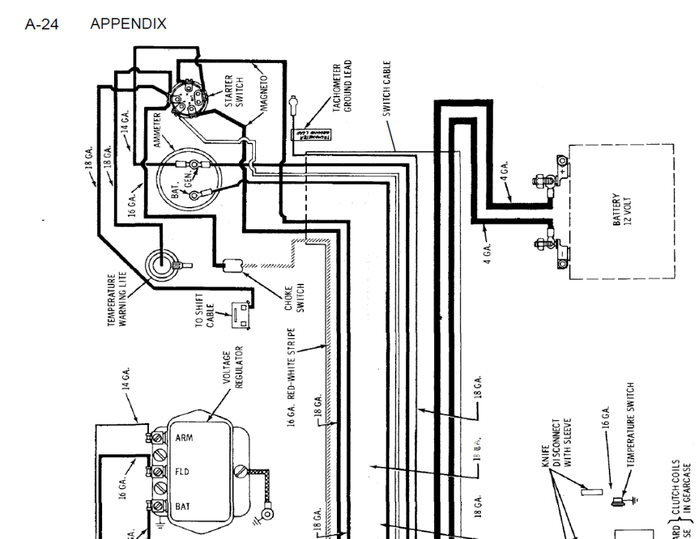 medium resolution of 1976 evinrude wiring diagram images gallery