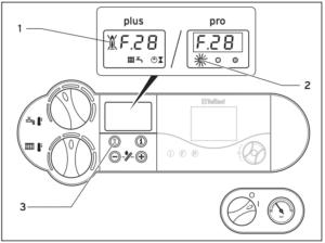 Vaillant F28 Fault Code Repair