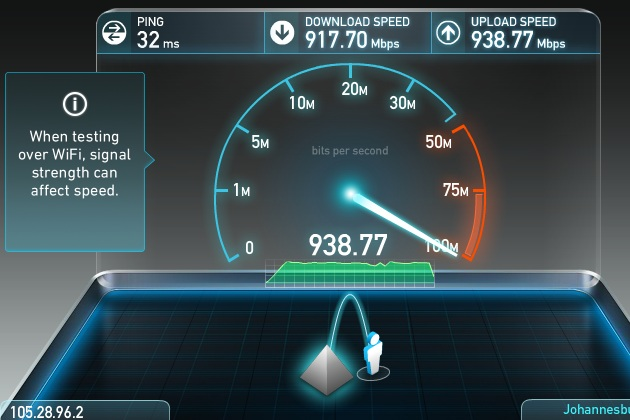 Wireless Network Wiring Diagram Cheapest 1gbps Fibre To The Home Prices In South Africa