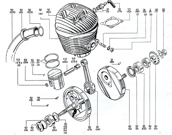 Bsa c15 gearbox diagram