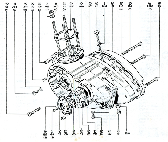 Bsa gearbox diagram
