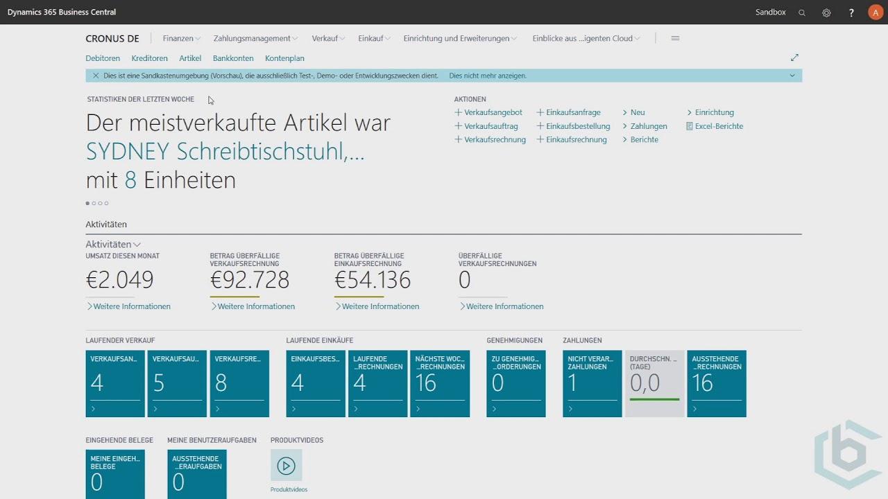 Read more about the article Aufgabenwarteschlangenposten
