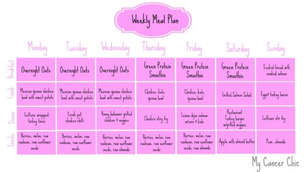 Weekly Meal Plan_MyCancerChic