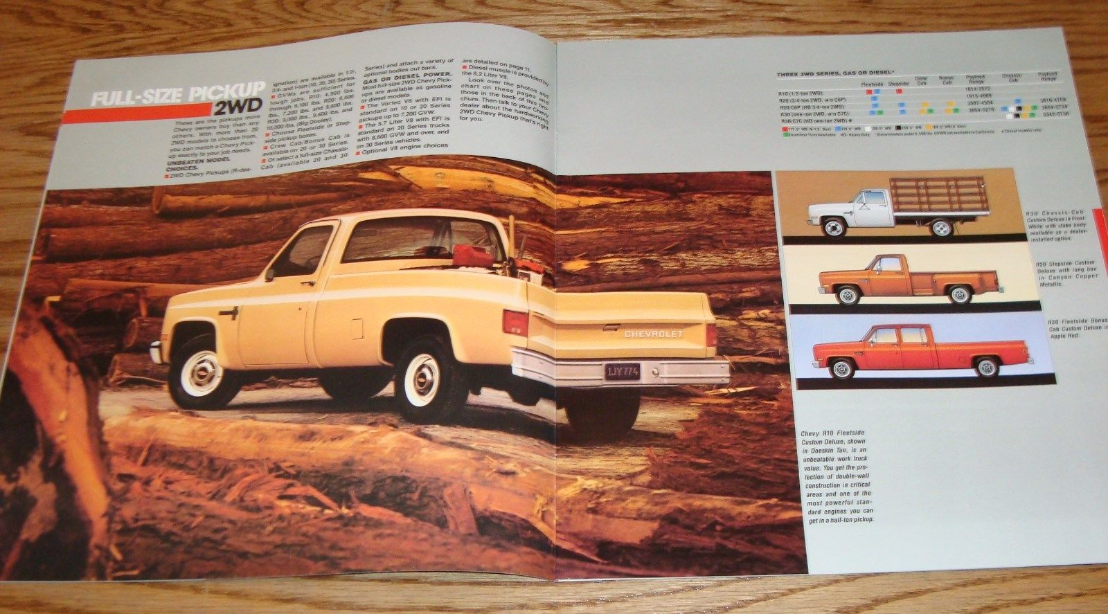 hight resolution of original 1987 chevrolet truck full size pickup sales brochure 87 chevy