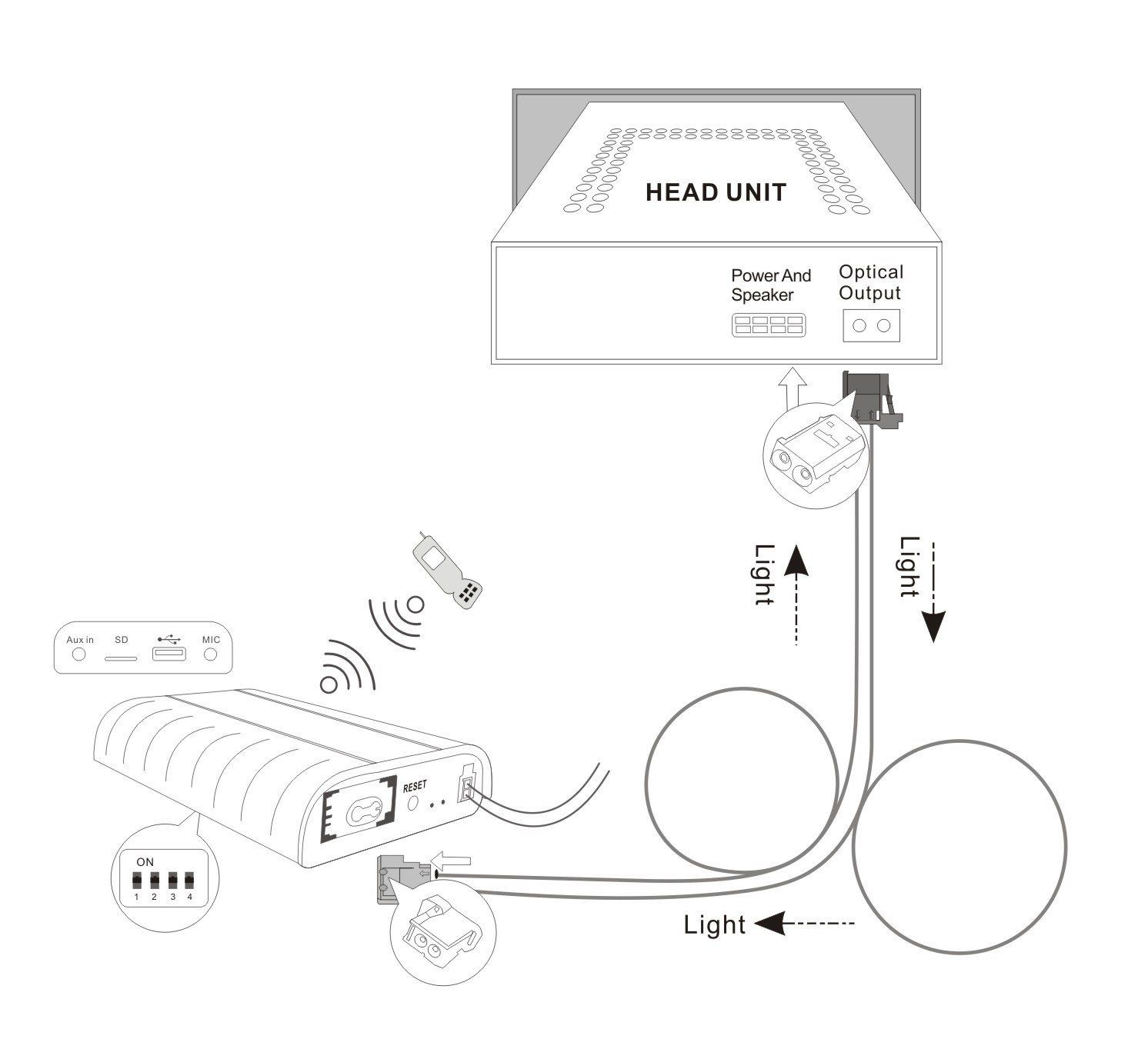 Bluetooth Adapter USB BMW 3 Series E90 E91 E92 E93