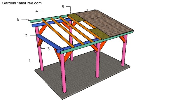 Building-a-lean-to-carport