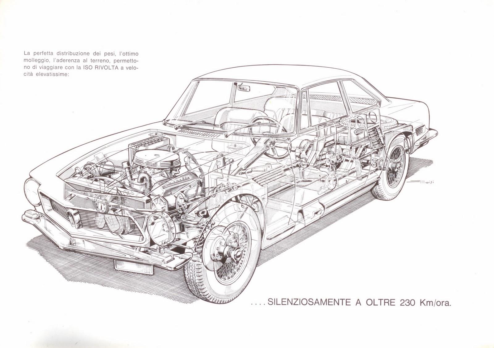 Iso Rivolta GT, Race Car, Laguna Seca