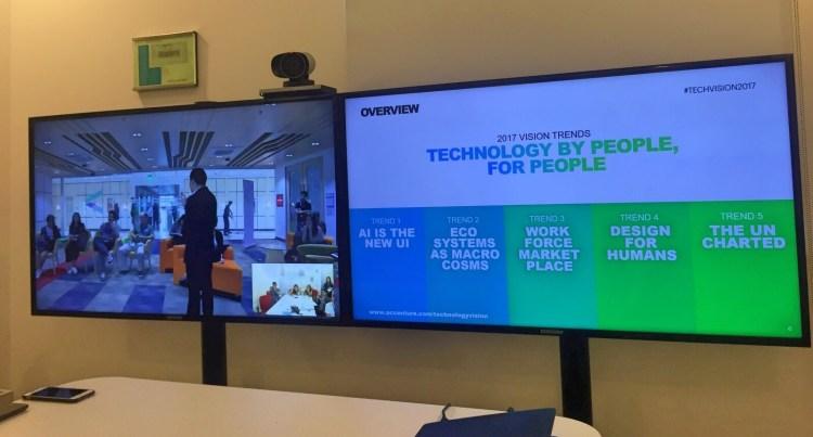 Accenture Technology Trends