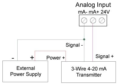 Three-Wire Transmitters Powered Externally
