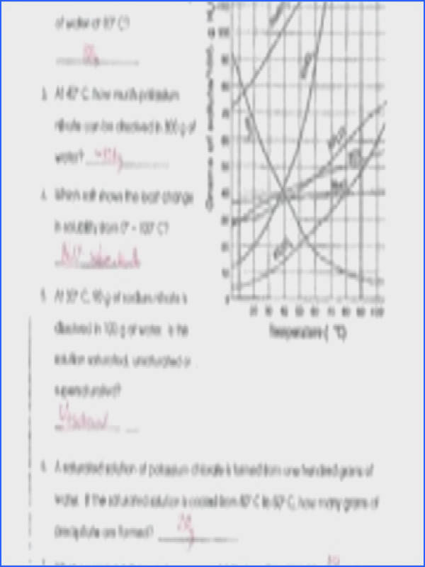 Reading Solubility Curves Worksheet Answer Key ≥ COMAGS